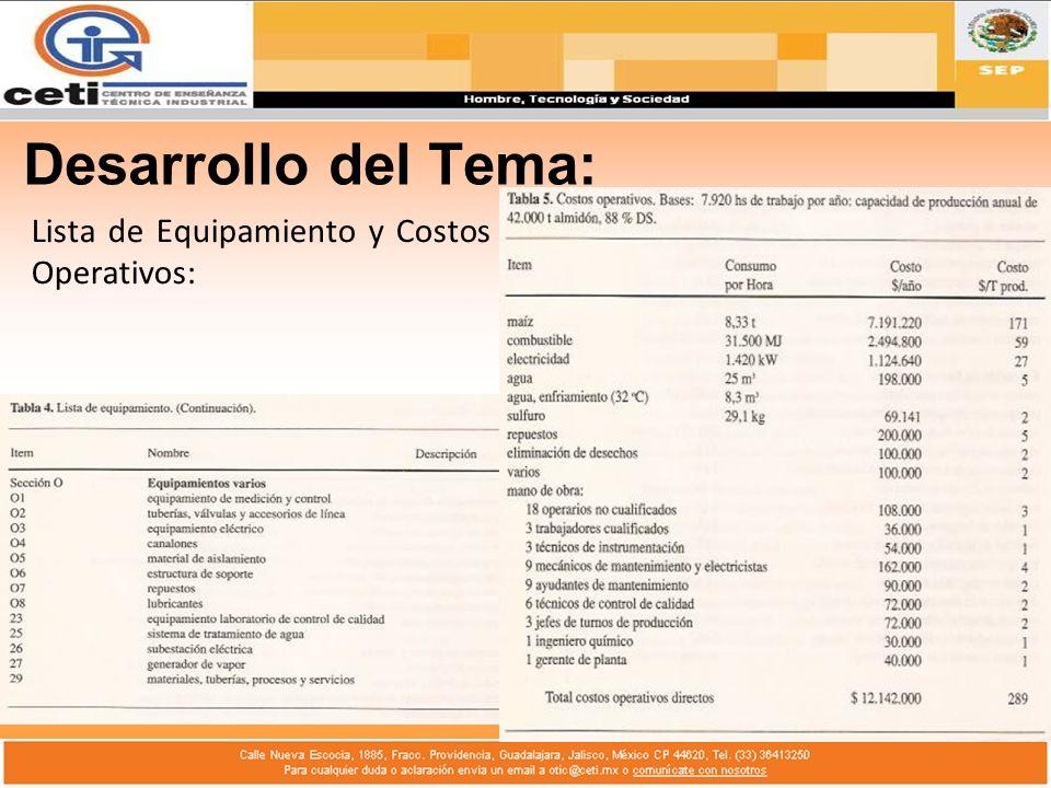 Desarrollo del Tema: Lista de Equipamiento y Costos Operativos: