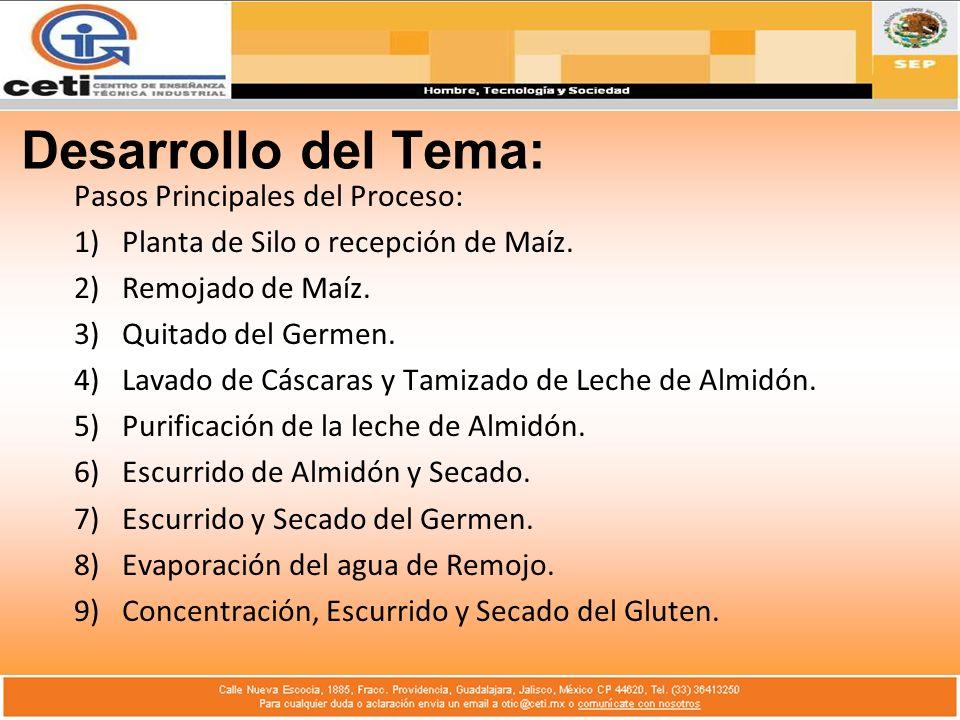 Desarrollo del Tema: Pasos Principales del Proceso: 1)Planta de Silo o recepción de Maíz. 2)Remojado de Maíz. 3)Quitado del Germen. 4)Lavado de Cáscar
