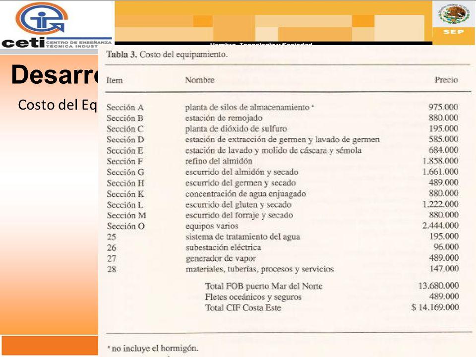 Desarrollo del Tema: Lista de Equipamiento (Parte I):