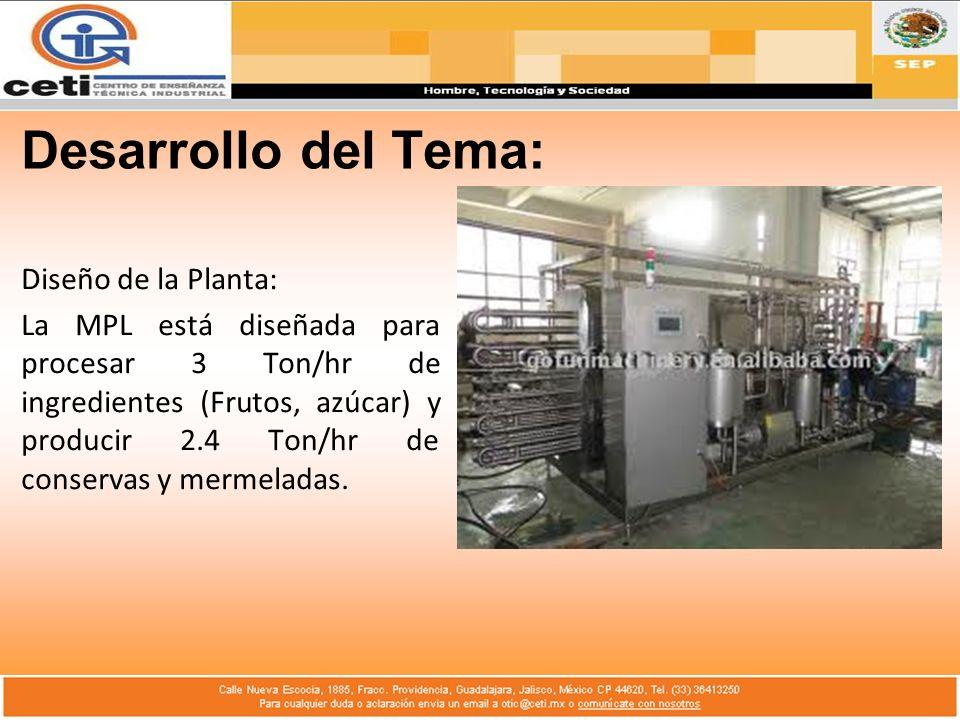 Desarrollo del Tema: Diseño de la Planta: La MPL está diseñada para procesar 3 Ton/hr de ingredientes (Frutos, azúcar) y producir 2.4 Ton/hr de conser