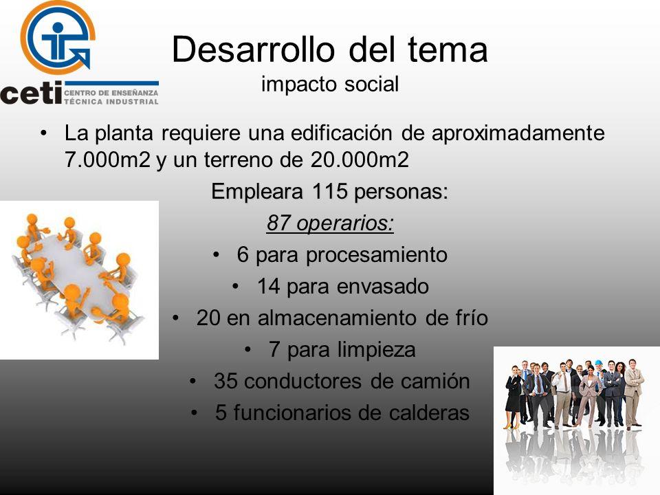Desarrollo del tema impacto social La planta requiere una edificación de aproximadamente 7.000m2 y un terreno de 20.000m2 Empleara 115 personas: 87 op
