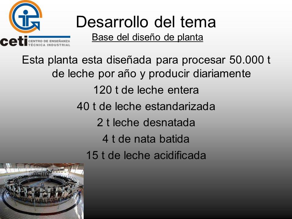 Desarrollo del tema Base del diseño de planta Esta planta esta diseñada para procesar 50.000 t de leche por año y producir diariamente 120 t de leche