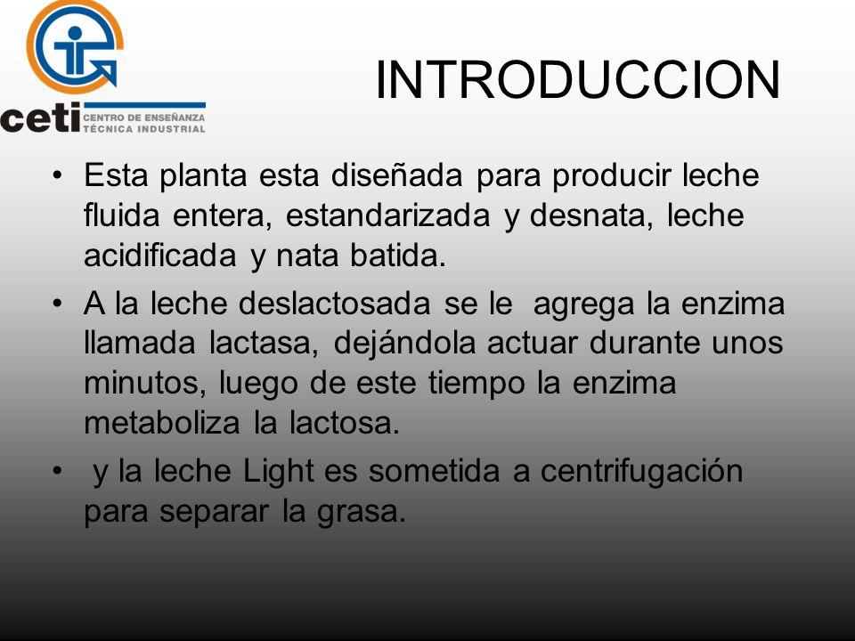 INTRODUCCION Esta planta esta diseñada para producir leche fluida entera, estandarizada y desnata, leche acidificada y nata batida. A la leche deslact