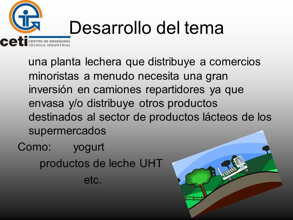 Desarrollo del tema una planta lechera que distribuye a comercios minoristas a menudo necesita una gran inversión en camiones repartidores ya que enva