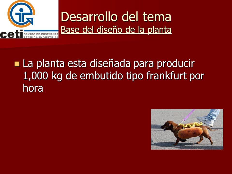 Desarrollo del tema Base del diseño de la planta La planta esta diseñada para producir 1,000 kg de embutido tipo frankfurt por hora La planta esta dis