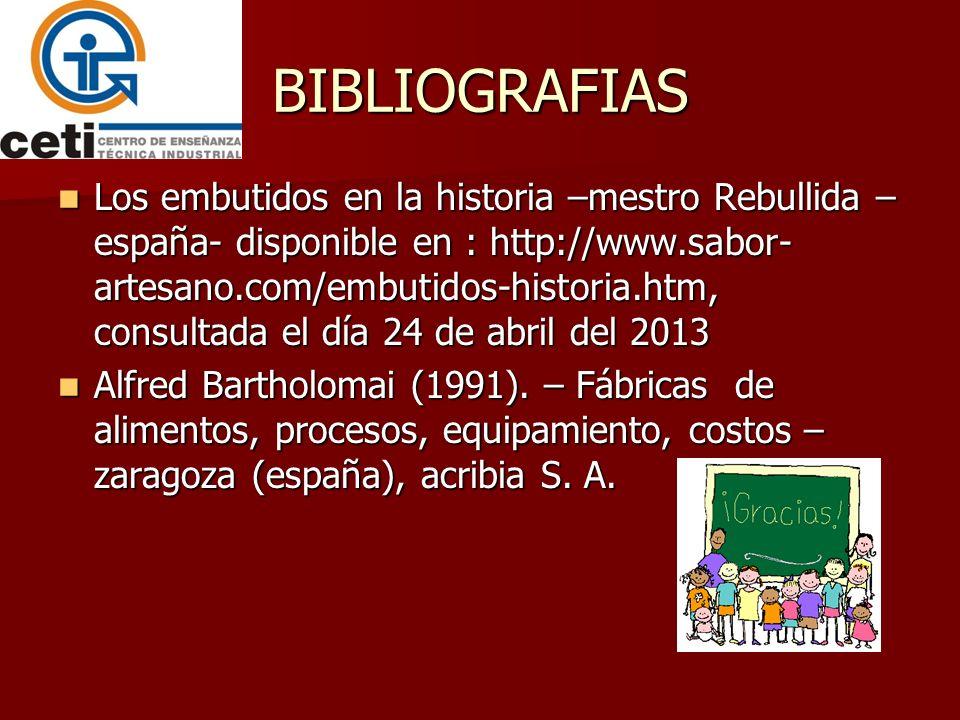 BIBLIOGRAFIAS Los embutidos en la historia –mestro Rebullida – españa- disponible en : http://www.sabor- artesano.com/embutidos-historia.htm, consulta