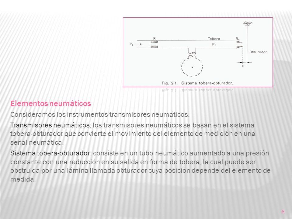 8 Elementos neumáticos Consideramos los instrumentos transmisores neumáticos. Transmisores neumáticos: los transmisores neumáticos se basan en el sist