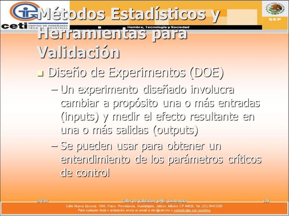 5/4/04Taller de Validacion OMS, Guatemala129 Métodos Estadísticos y Herramientas para Validación Diseño de Experimentos (DOE) Diseño de Experimentos (