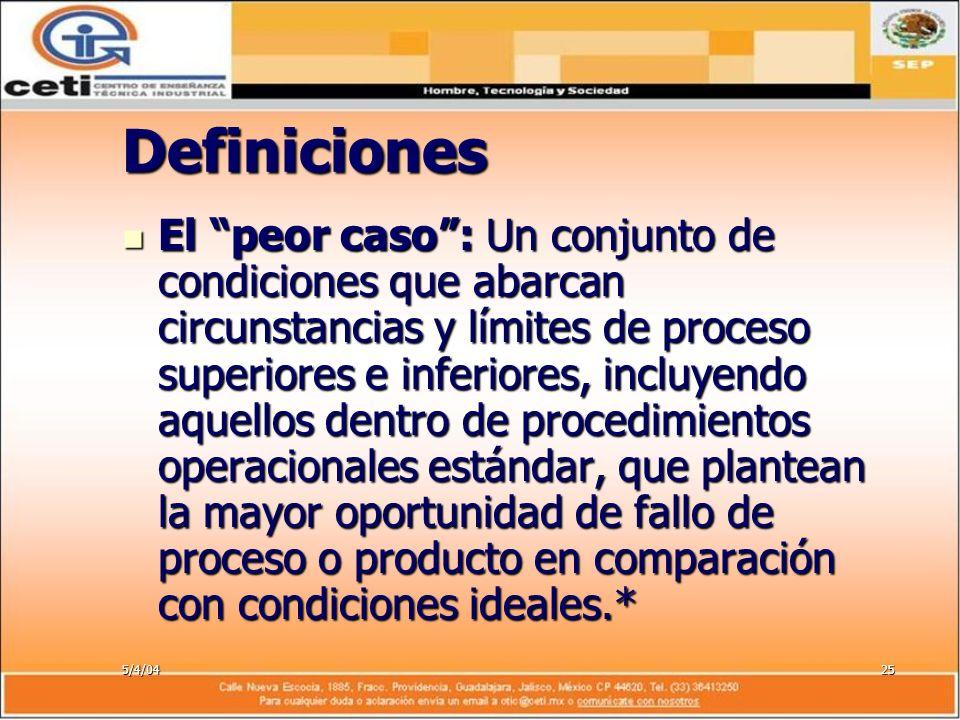 5/4/0425 Definiciones El peor caso: Un conjunto de condiciones que abarcan circunstancias y límites de proceso superiores e inferiores, incluyendo aqu