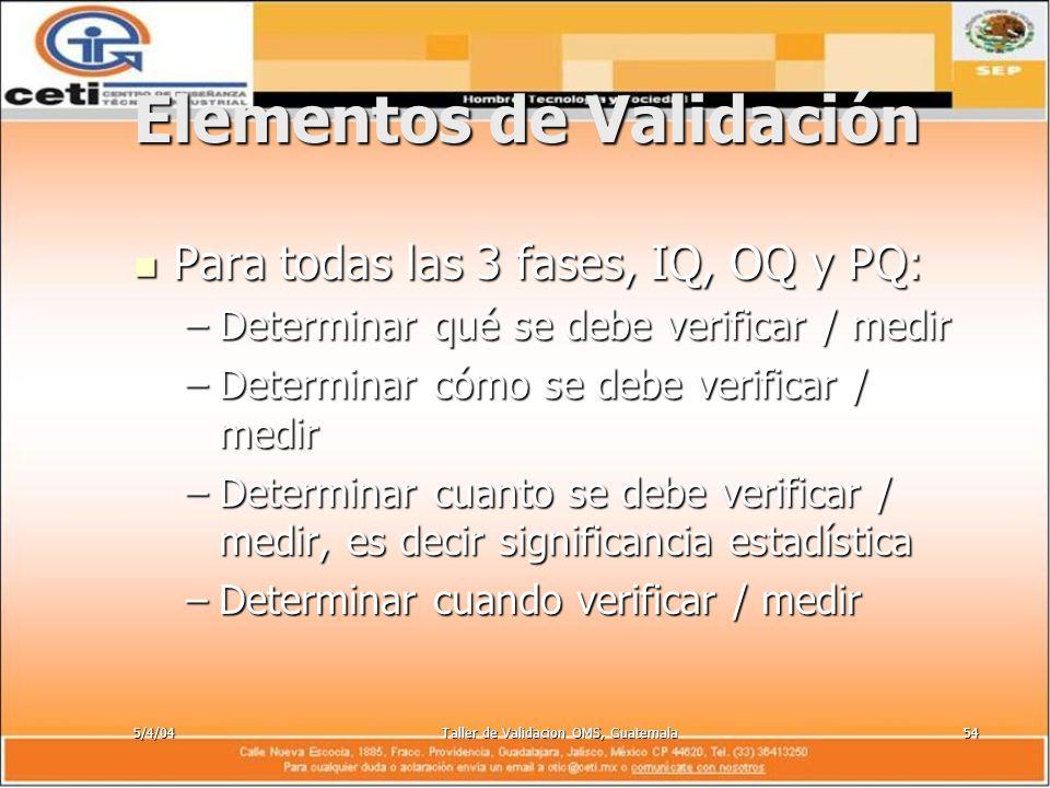 5/4/04Taller de Validacion OMS, Guatemala54 Elementos de Validación Para todas las 3 fases, IQ, OQ y PQ: Para todas las 3 fases, IQ, OQ y PQ: –Determi