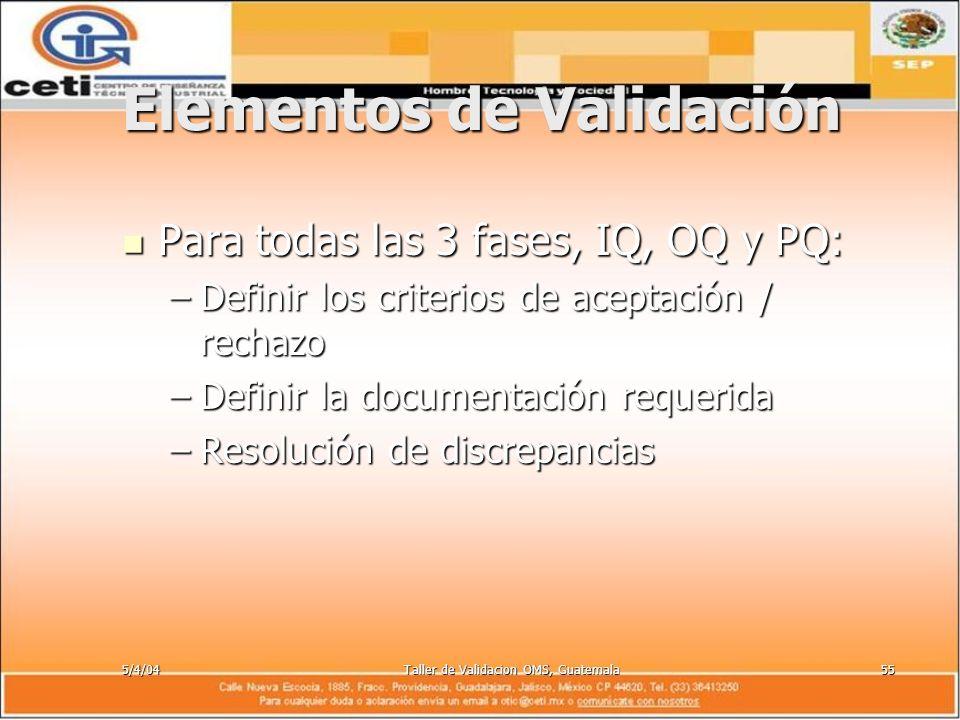 5/4/04Taller de Validacion OMS, Guatemala55 Elementos de Validación Para todas las 3 fases, IQ, OQ y PQ: Para todas las 3 fases, IQ, OQ y PQ: –Definir