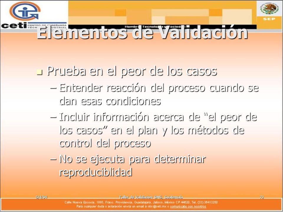 5/4/04Taller de Validacion OMS, Guatemala72 Elementos de Validación Prueba en el peor de los casos Prueba en el peor de los casos –Entender reacción d