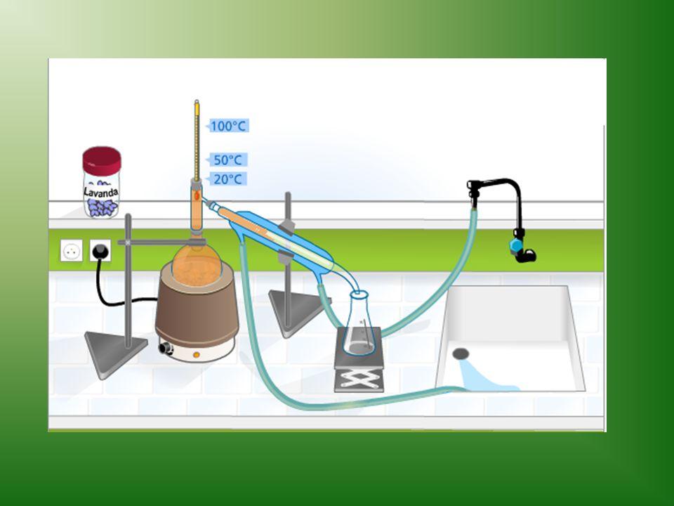El flash de equilibrio de un multi-componente líquido puede ser visualizada como una simple destilación proceso utilizando una sola etapa de equilibrio.