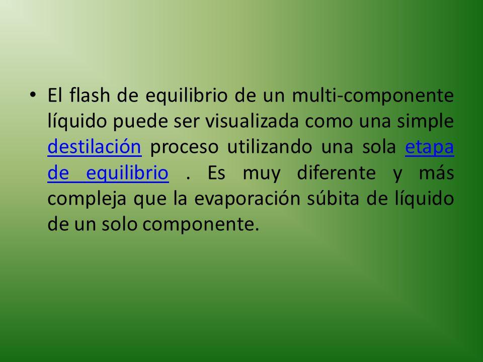 El flash de equilibrio de un multi-componente líquido puede ser visualizada como una simple destilación proceso utilizando una sola etapa de equilibri