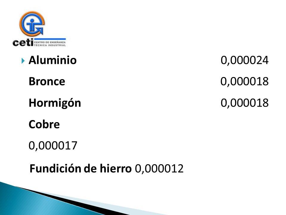 Aluminio 0,000024 Bronce 0,000018 Hormigón 0,000018 Cobre 0,000017 Fundición de hierro 0,000012