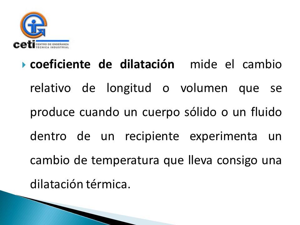 coeficiente de dilatación mide el cambio relativo de longitud o volumen que se produce cuando un cuerpo sólido o un fluido dentro de un recipiente exp