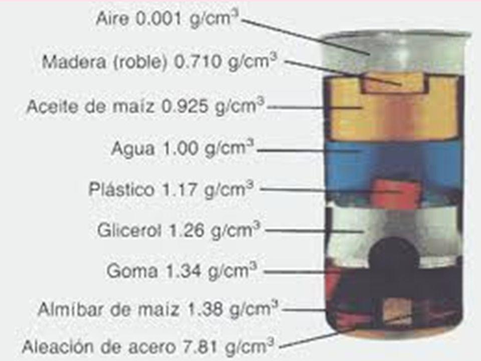 Hidrociclones Se utilizan para la separación de sólidos a partir de líquidos.