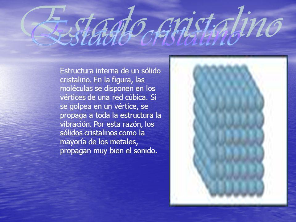 Estructura interna de un sólido cristalino.