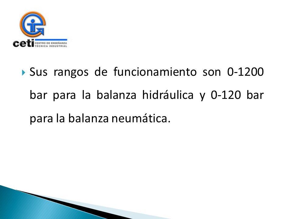 Sus rangos de funcionamiento son 0-1200 bar para la balanza hidráulica y 0-120 bar para la balanza neumática.