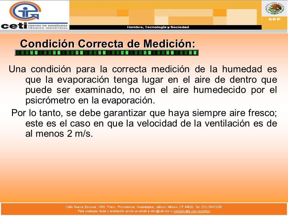 Condición Correcta de Medición: Una condición para la correcta medición de la humedad es que la evaporación tenga lugar en el aire de dentro que puede