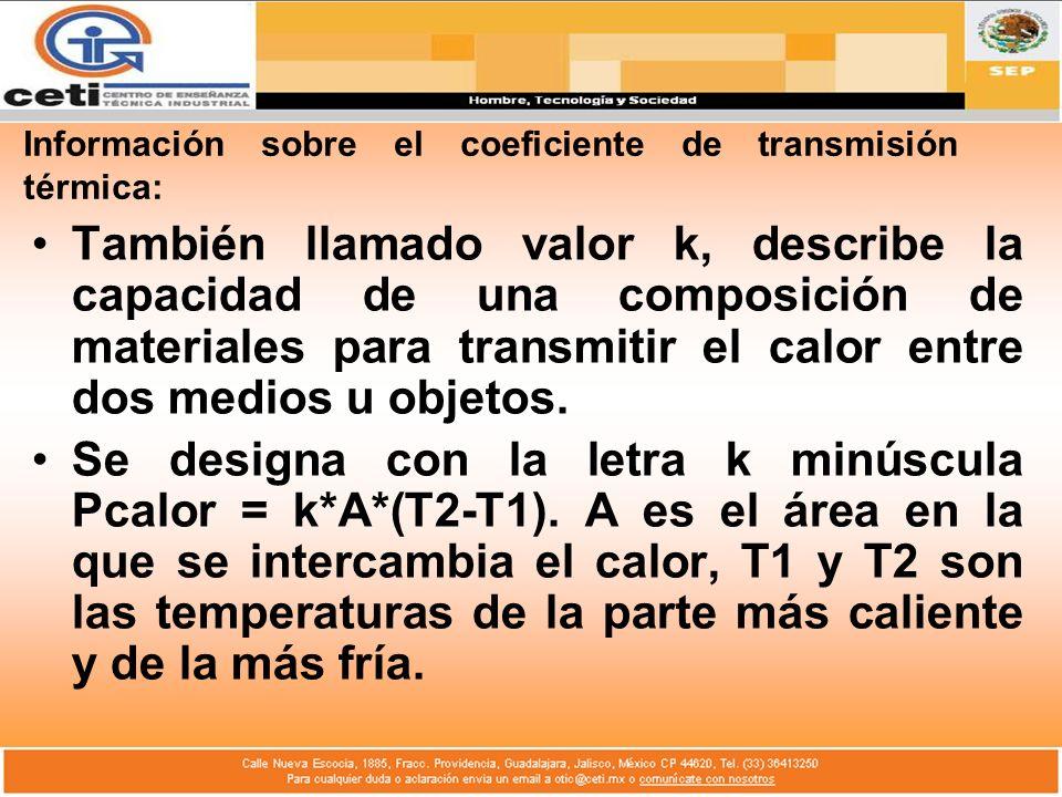 Información sobre el coeficiente de transmisión térmica: También llamado valor k, describe la capacidad de una composición de materiales para transmit