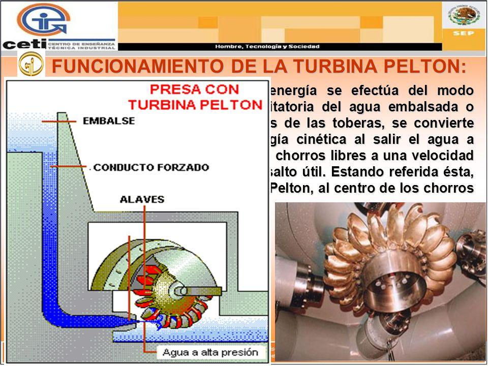 FUNCIONAMIENTO DE LA TURBINA PELTON: La sucesiva transformación de la energía se efectúa del modo siguiente: La energía potencial gravitatoria del agu
