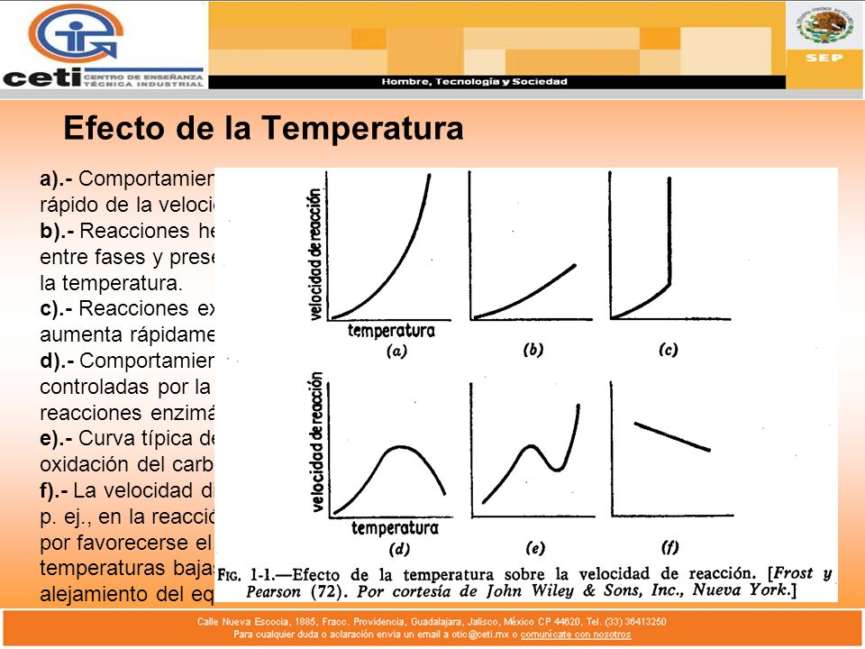 Efecto de la Temperatura a).- Comportamiento normal que presenta un aumento rápido de la velocidad con la temperatura. b).- Reacciones heterogéneas re