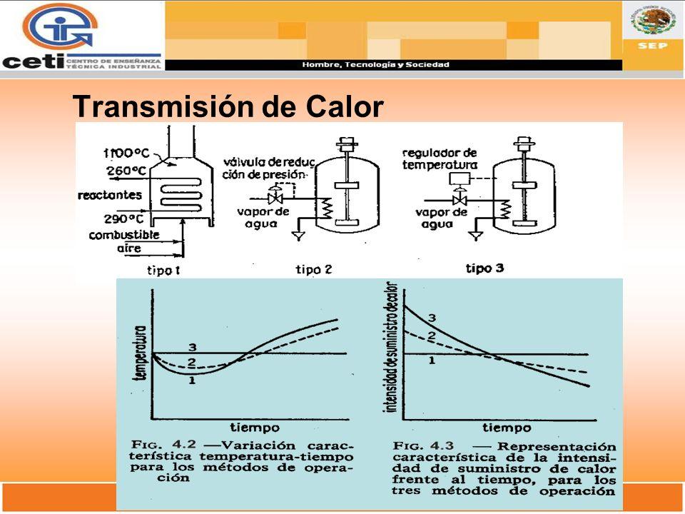 Reactores industriales REACTOR EN HASTELLOYD Capacidad total 1.250 litros.