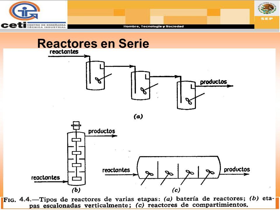 Reactores industriales REACTOR en INOX Capacidad total 900 litros CON DOBLE FONDO Equipado con control de temperatura, boca hombre y mirilla.