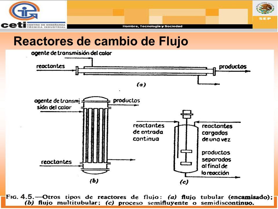 Reactores de cambio de Flujo