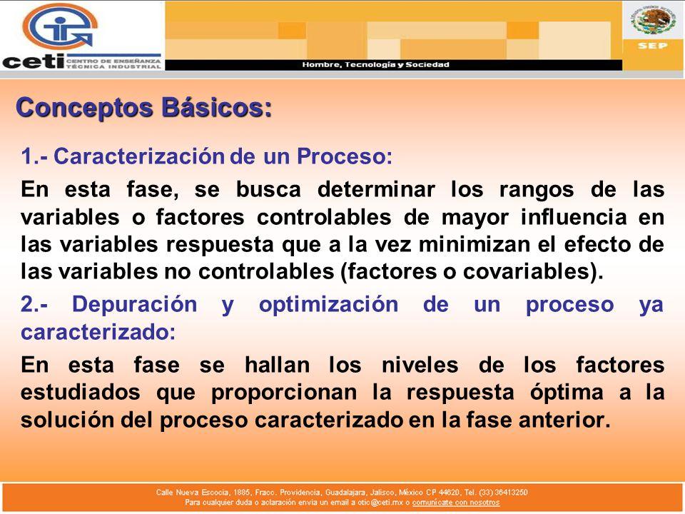 Conceptos Básicos: 1.- Caracterización de un Proceso: En esta fase, se busca determinar los rangos de las variables o factores controlables de mayor i