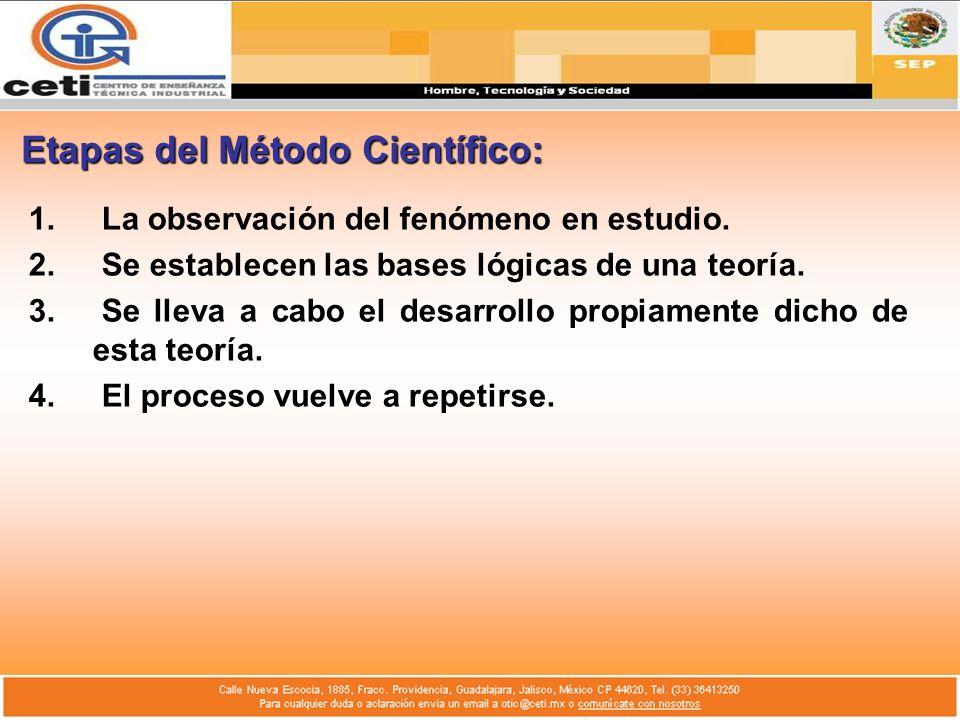 Etapas del Método Científico: 1. La observación del fenómeno en estudio. 2. Se establecen las bases lógicas de una teoría. 3. Se lleva a cabo el desar