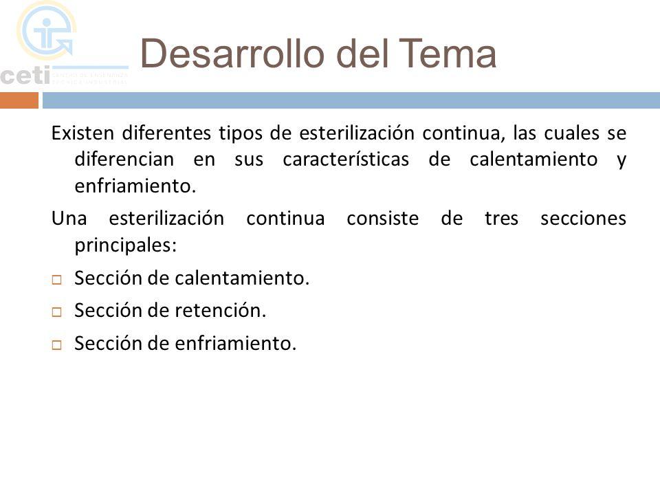 Desarrollo del Tema Existen diferentes tipos de esterilización continua, las cuales se diferencian en sus características de calentamiento y enfriamie