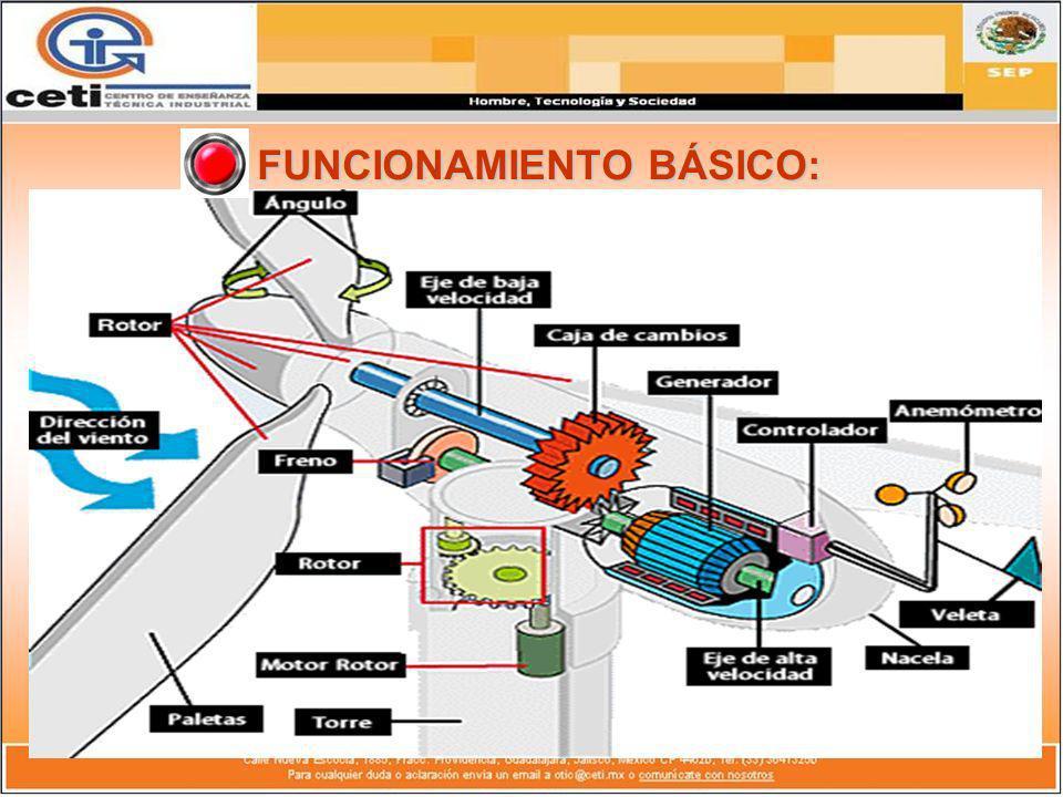 FUNCIONAMIENTO TURBINA HIDRÁULICA: Una turbina hidráulica es accionada por el agua en movimiento.