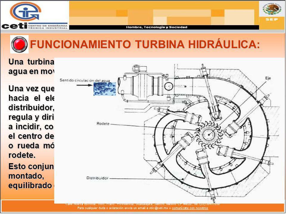 FUNCIONAMEINTO TURBINA HIDRÁULICA: Se deduce que la energía del agua, en forma de energía potencial, se convierte en energía cinética al pasar sucesivamente por el rodete y el distribuidor, debido a la diferencia de nivel existente entre la entrada y la salida de la conducción.