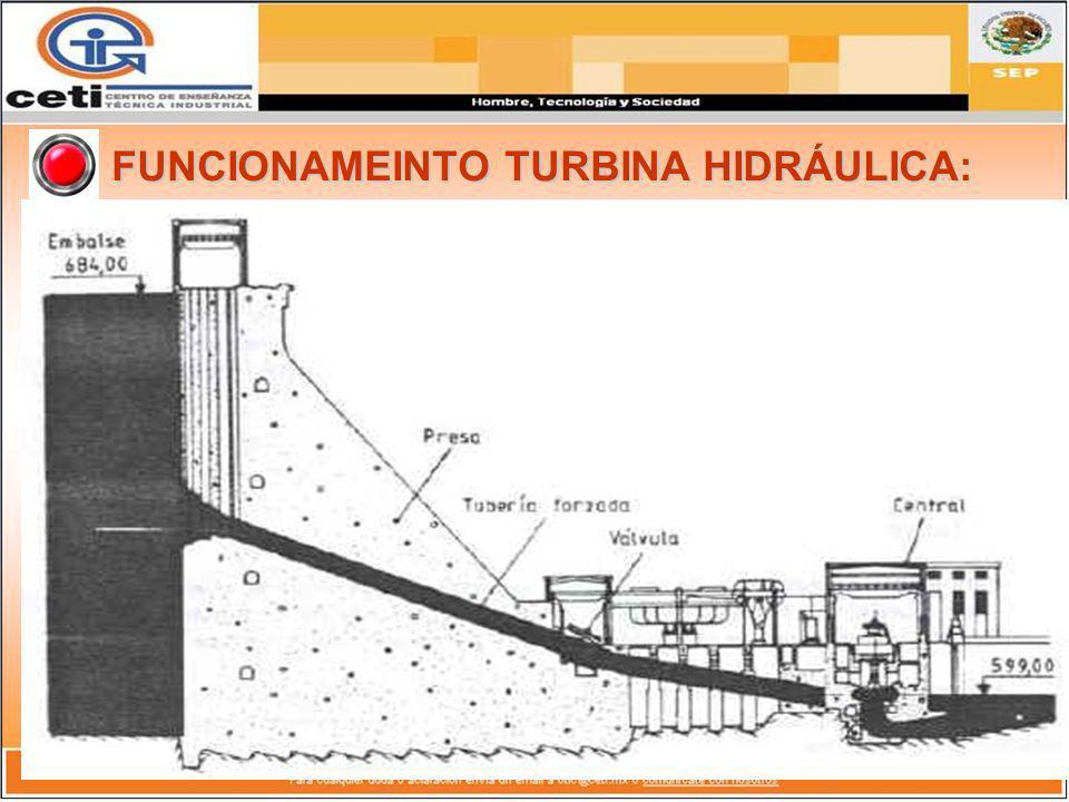 FUNCIONAMEINTO TURBINA HIDRÁULICA: Se deduce que la energía del agua, en forma de energía potencial, se convierte en energía cinética al pasar sucesiv