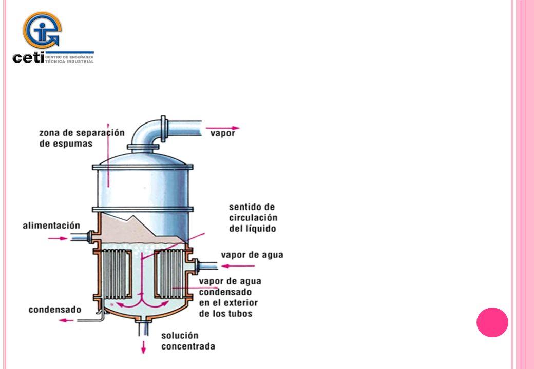 Materiales de Construcción La mayoría de las soluciones atacan a los metales ferrosos o son contaminadas por estos.