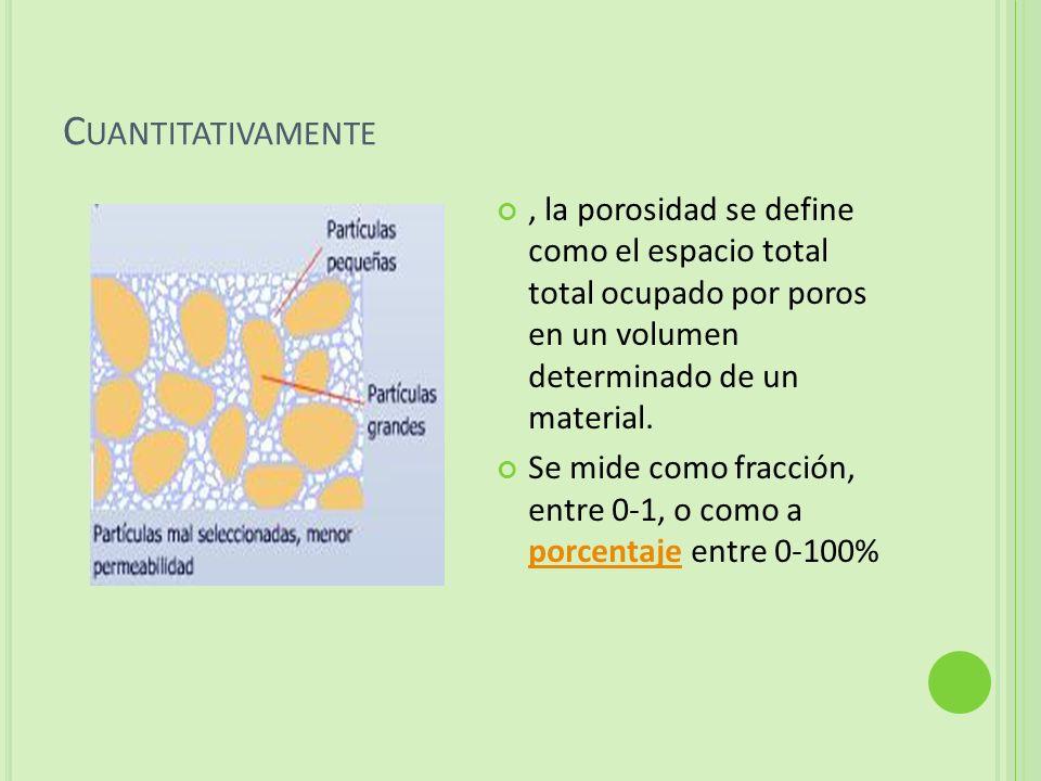 C UANTITATIVAMENTE, la porosidad se define como el espacio total total ocupado por poros en un volumen determinado de un material. Se mide como fracci