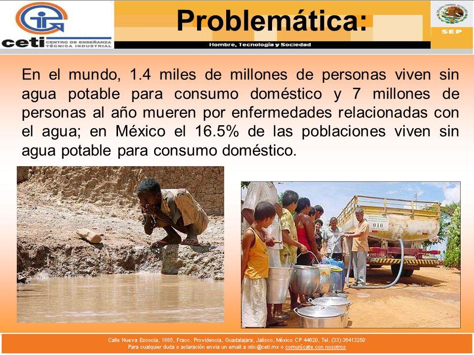 En el mundo, 1.4 miles de millones de personas viven sin agua potable para consumo doméstico y 7 millones de personas al año mueren por enfermedades r
