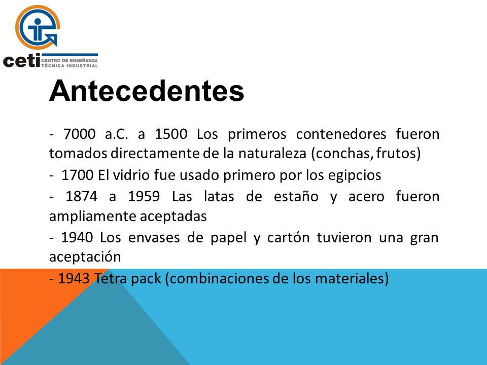 Antecedentes - 7000 a.C. a 1500 Los primeros contenedores fueron tomados directamente de la naturaleza (conchas, frutos) - 1700 El vidrio fue usado pr