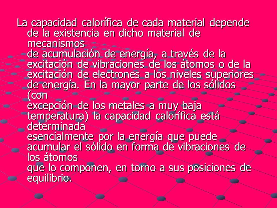 La capacidad calorífica de cada material depende de la existencia en dicho material de mecanismos de acumulación de energía, a través de la excitación