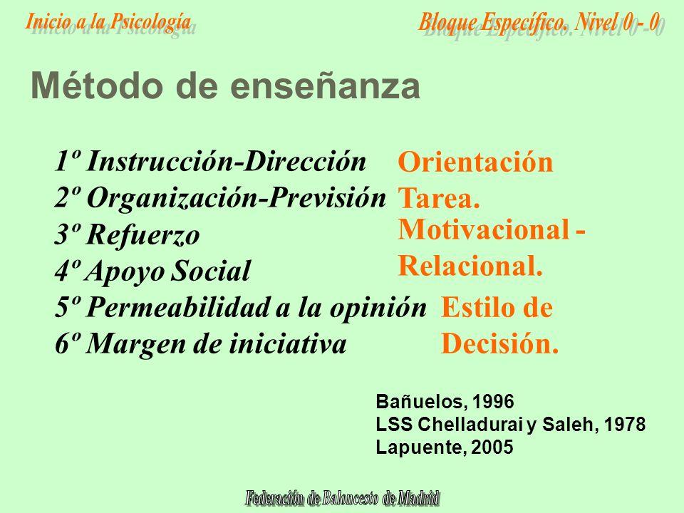 1º Instrucción-Dirección 2º Organización-Previsión 3º Refuerzo 4º Apoyo Social 5º Permeabilidad a la opinión 6º Margen de iniciativa Orientación Tarea.