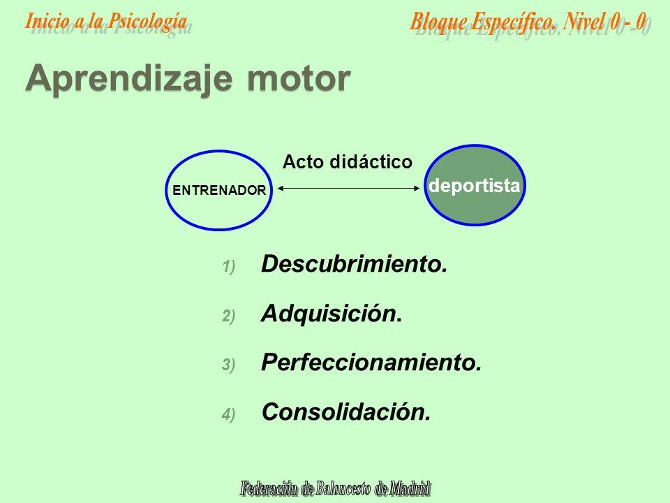 deportista ENTRENADOR 1) Descubrimiento.2) Adquisición.