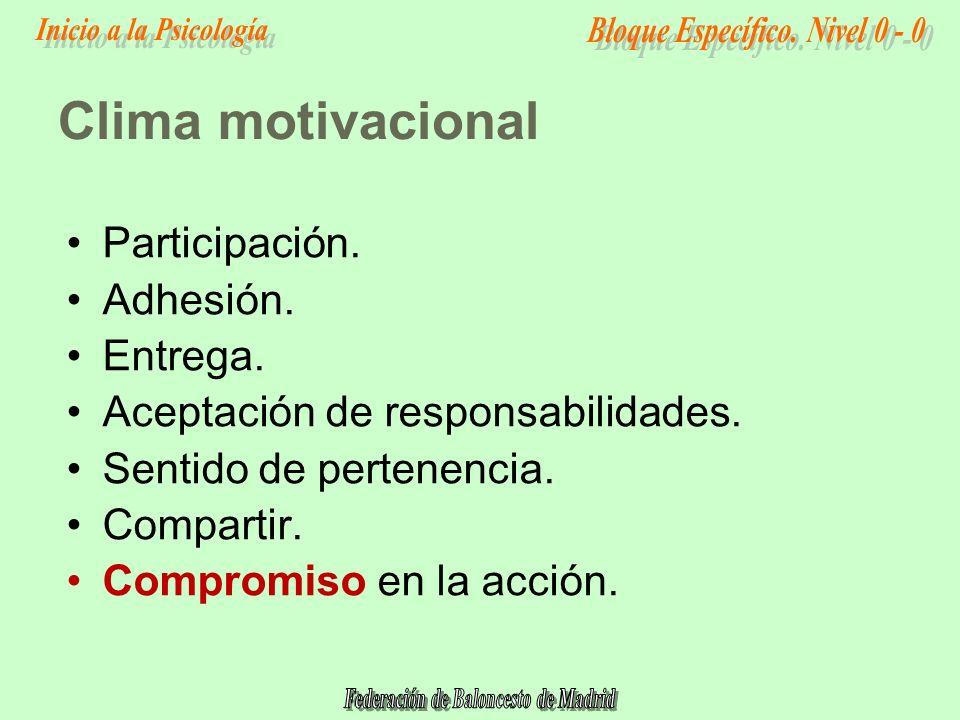 Clima motivacional Participación.Adhesión. Entrega.