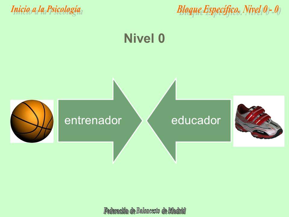 Modelos de liderazgo Clasificación de la funcionalidad del líder es (Buceta, 1998): Autocrático: Toma las decisiones sin consultar.