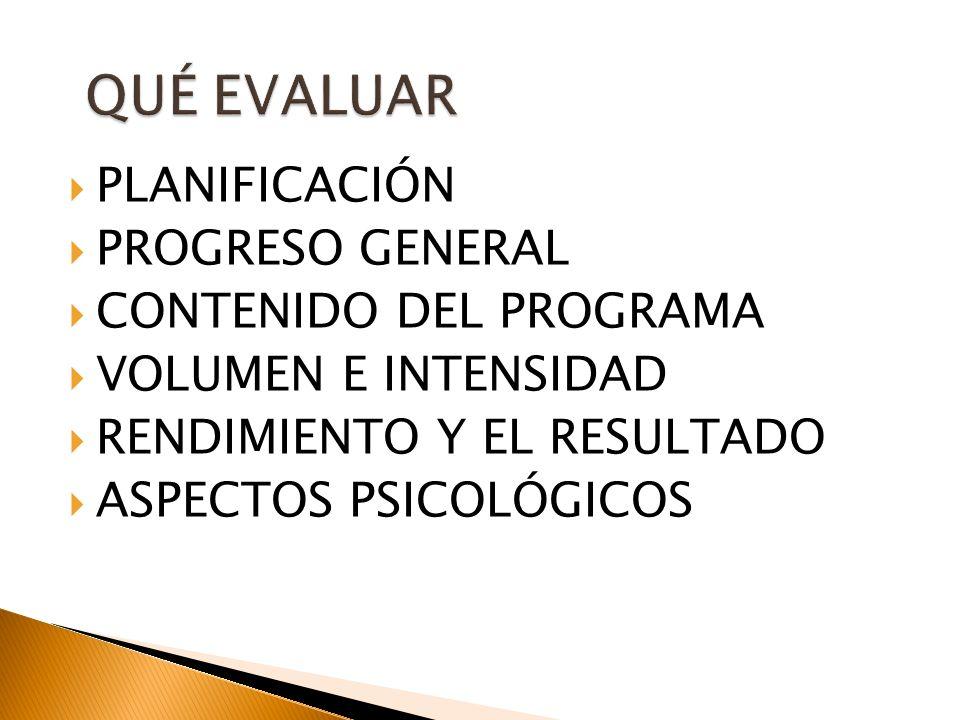 PLANIFICACIÓN PROGRESO GENERAL CONTENIDO DEL PROGRAMA VOLUMEN E INTENSIDAD RENDIMIENTO Y EL RESULTADO ASPECTOS PSICOLÓGICOS
