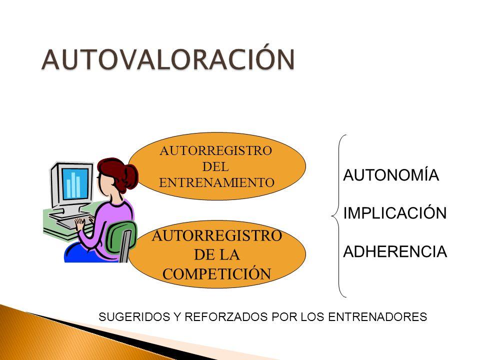 AUTORREGISTRO DEL ENTRENAMIENTO AUTORREGISTRO DE LA COMPETICIÓN AUTONOMÍA IMPLICACIÓN ADHERENCIA SUGERIDOS Y REFORZADOS POR LOS ENTRENADORES