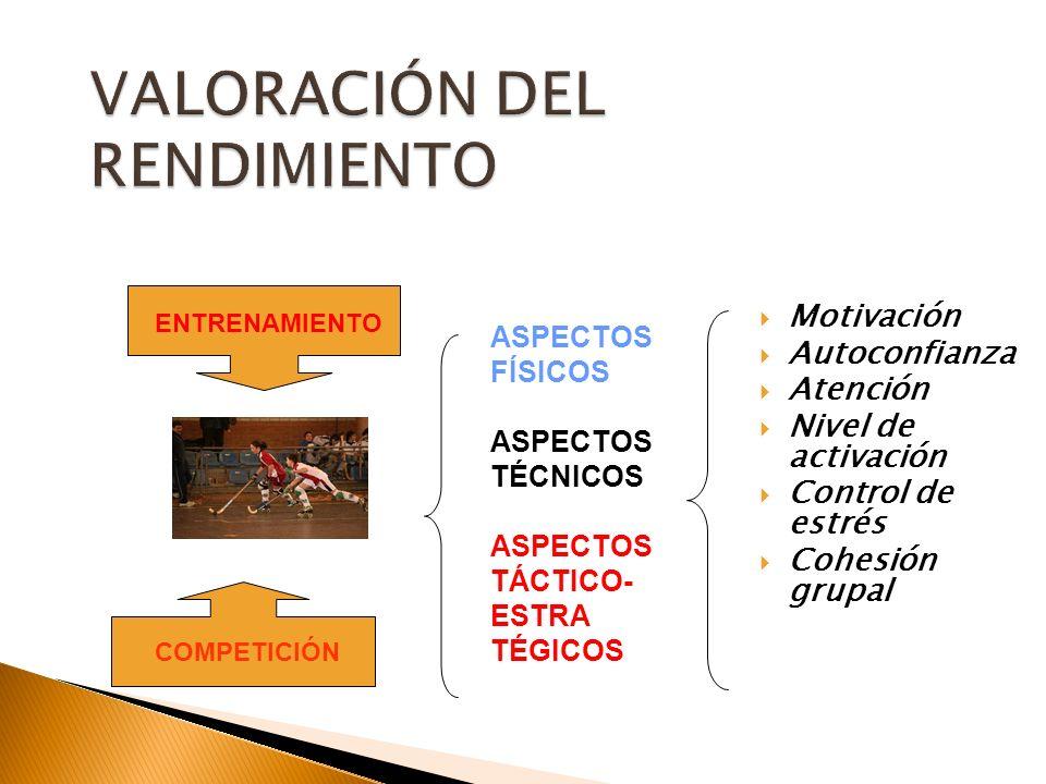 Motivación Autoconfianza Atención Nivel de activación Control de estrés Cohesión grupal ENTRENAMIENTO COMPETICIÓN ASPECTOS FÍSICOS ASPECTOS TÉCNICOS A