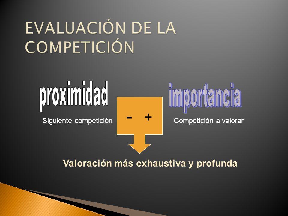 Siguiente competiciónCompetición a valorar - + Valoración más exhaustiva y profunda