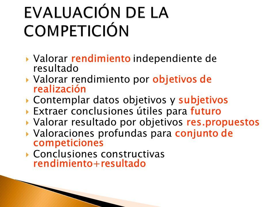 Valorar rendimiento independiente de resultado Valorar rendimiento por objetivos de realización Contemplar datos objetivos y subjetivos Extraer conclu